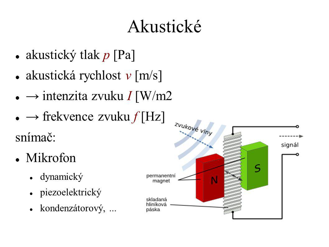 Akustické akustický tlak p [Pa] akustická rychlost v [m/s]